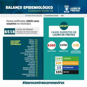 Lauro de Freitas registra 105 mortos